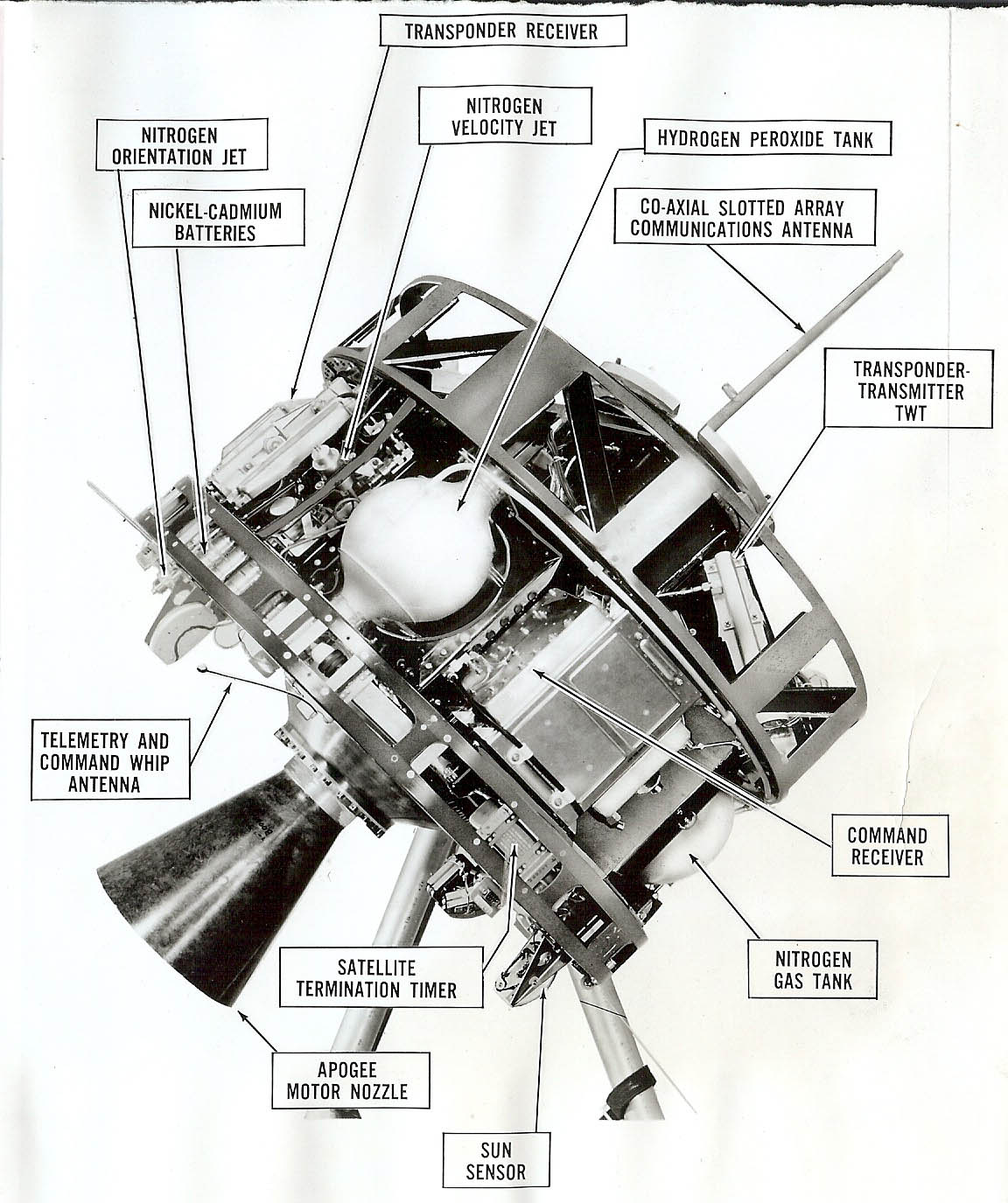 Syncom Satellite Components.  Photograph provided by Curtis Shepard.